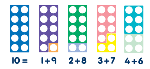 numicon graphic