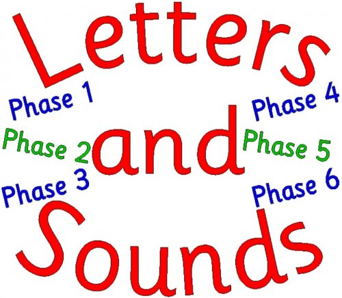 DFE Letters and Sounds YouTube Channel