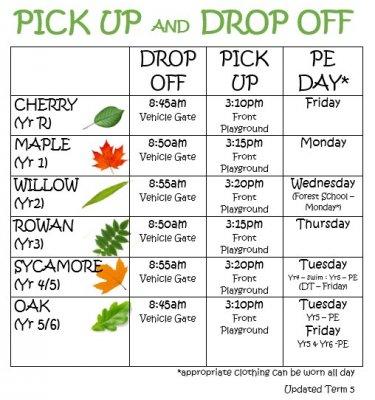 Drop Off and Pick Ups Term 5